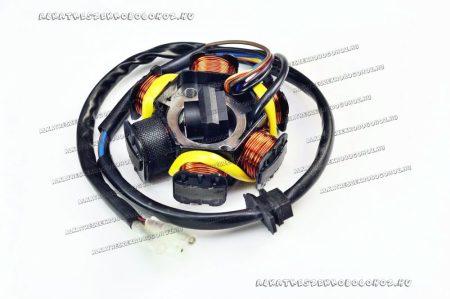 Gyújtás alaplap állórész ATV / QUAD 6 tekercses RV-03-01-03